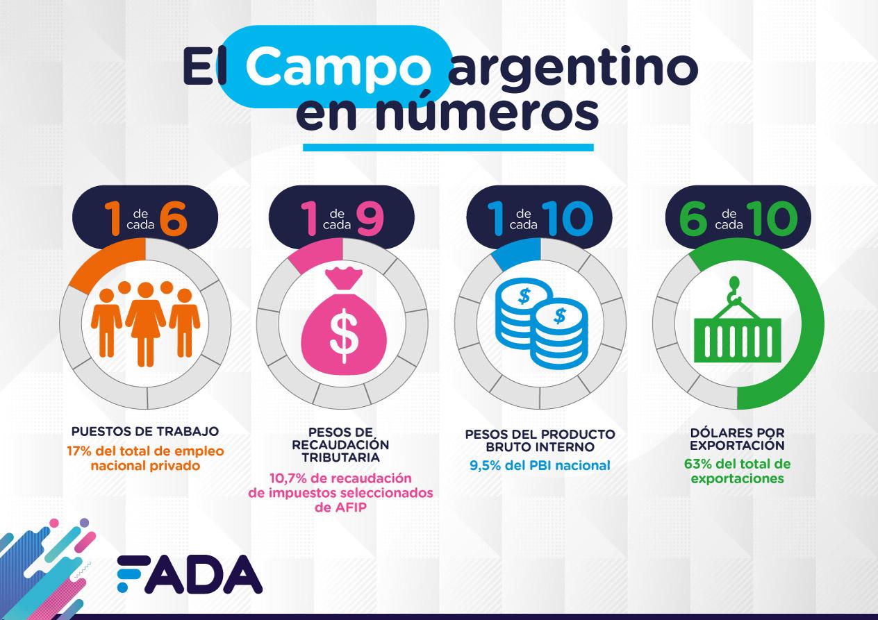 El campo argentino en números 2018