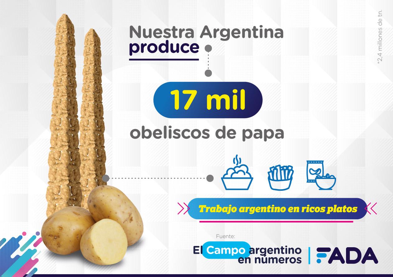 La foto productiva – El campo argentino en números