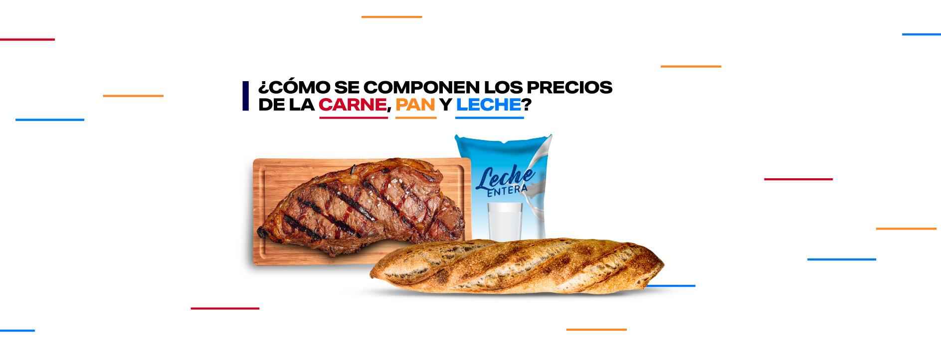 Pan, leche, carne ¿Qué pasa con los precios?