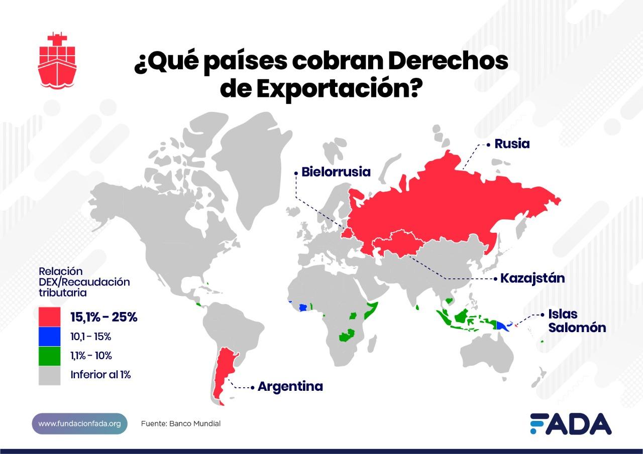El 72% de las exportaciones vienen del campo. ¿Cómo ayudan al país?